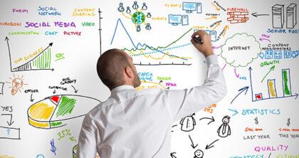 15 Marketing Strategies That Inspire Strategic Thinkers